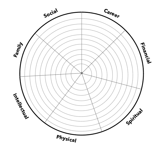 The Wheel Of Life As A Self Improvement Tool Plus Blank Pdf Samples